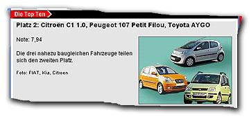 Platz 2: Citroën C1 1.0, Peugeot 107 Petit Filou, Toyota AYGO (…) Foto: FIAT, Kia, Citroen