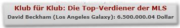 Klub für Klub: Die Top-Verdiener der MLS David Beckham (Los Angeles Galaxy): 6.500.000.04 Dollar