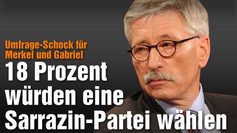 Umfrage-Schock für Merkel und Gabriel: 18 Prozent würden eine Sarrazin-Partei wählen