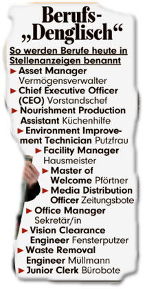 "Berufs-""Denglisch"": So werden Berufe heute in Stellenanzeigen benannt: Asset Manager: Vermögensverwalter, Chief Executive Officer (CEO): Vorstandschef, Nourishment Production Assistant: Küchenhilfe, Environment Improvement Technician: Putzfrau, Facility Manager: Hausmeister, Master of Welcome: Pförtner, Media Distribution Officer: Zeitungsbote, Office Manager: Sekretär/in, Vision Clearance Engineer: Fensterputzer, Waste Removal Engineer: Müllmann, Junior Clerk: Bürobote"