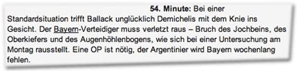 54. Minute: Bei einer Standardsituation trifft Ballack unglücklich Demichelis mit dem Knie ins Gesicht. Der Bayern-Verteidiger muss verletzt raus – Bruch des Jochbeins, des Oberkiefers und des Augenhöhlenbogens, wie sich bei einer Untersuchung am Montag rausstellt. Eine OP ist nötig, der Argentinier wird Bayern wochenlang fehlen.
