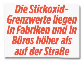 Ausriss Bild-Zeitung - Die Stickoxid-Grenzwerte liegen in Fabriken und in Büros höher als auf der Straße