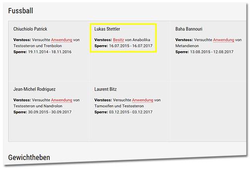 Eintrag auf der Liste: Lukas Stettler, Verstoß: Besitz von Anabolika, Sperre: 16.07.2015-16.07.2017