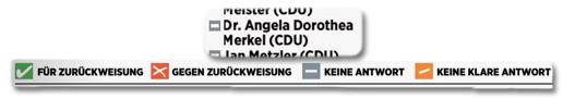 Ausriss aus der Bild-Zeitung, der zeigt, dass das Büro von Angela Merkel nicht geantwortet hat