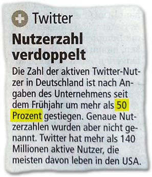 Twitter: Nutzerzahl verdoppelt. Die Zahl der aktiven Twitter-Nutzer in Deutschland ist nach Angaben des Unternehmens seit dem Frühjahr um mehr als 50 Prozent gestiegen. Genaue Nutzerzahlen wurden aber nicht genannt. Twitter hat mehr als 140 Millionen aktive Nutzer, die meisten davon leben in den USA.