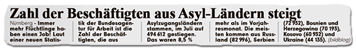 Zahl der Beschäftigten aus Asyl-Ländern steigt - Immer mehr Flüchtlinge haben einen Job! Laut einer neuen Statistik der Bundesagentur für Arbeit ist die Zahl der Beschäftigten, die aus Asylzugangsländern stammen, im Juli auf 494612 gestiegen. Das waren 8,5 % mehr als im Vorjahresmonat. Die meisten kommen aus Russland (82996), Serbien (72932), Bosnien und Herzegowina (70193), Kosovo (60932) und Ukraine (44135).